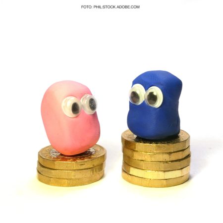 Equal Pay Day: Zwei Knetfiguren sitzen auf Geldmünzen und zeigen so die Ungleichheit zwischen den Gehältern von Männern und Frauen auf.