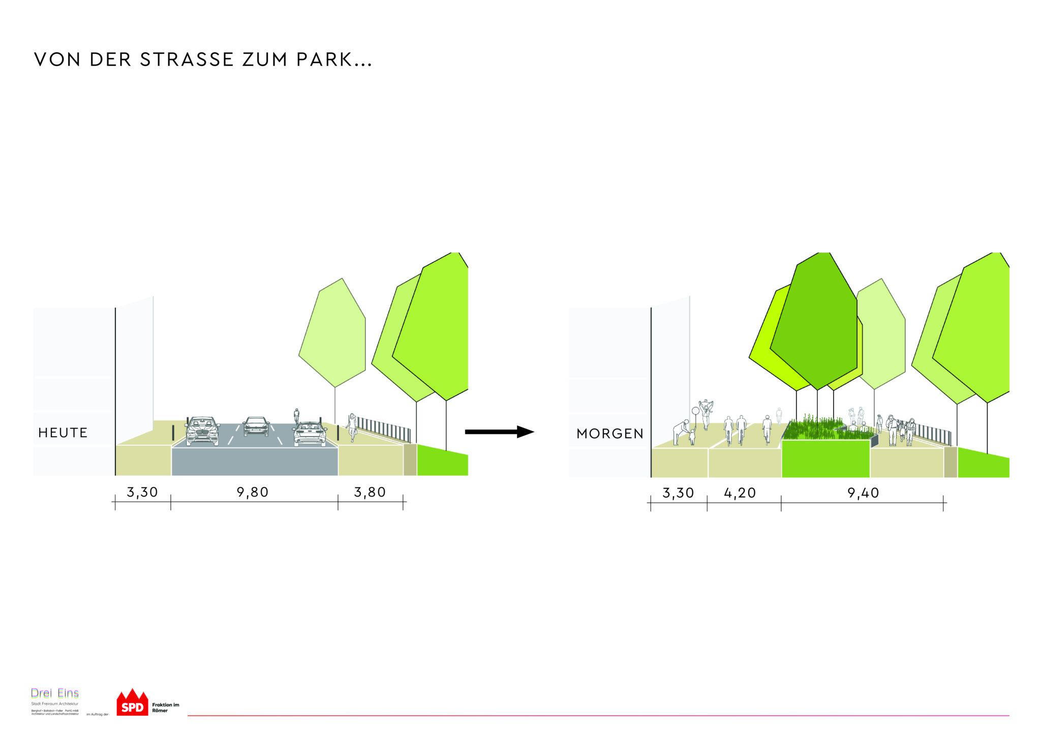 Unsere Vision vom Mainkai: Schnitt Straßenraum